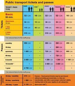public-transport-tickets